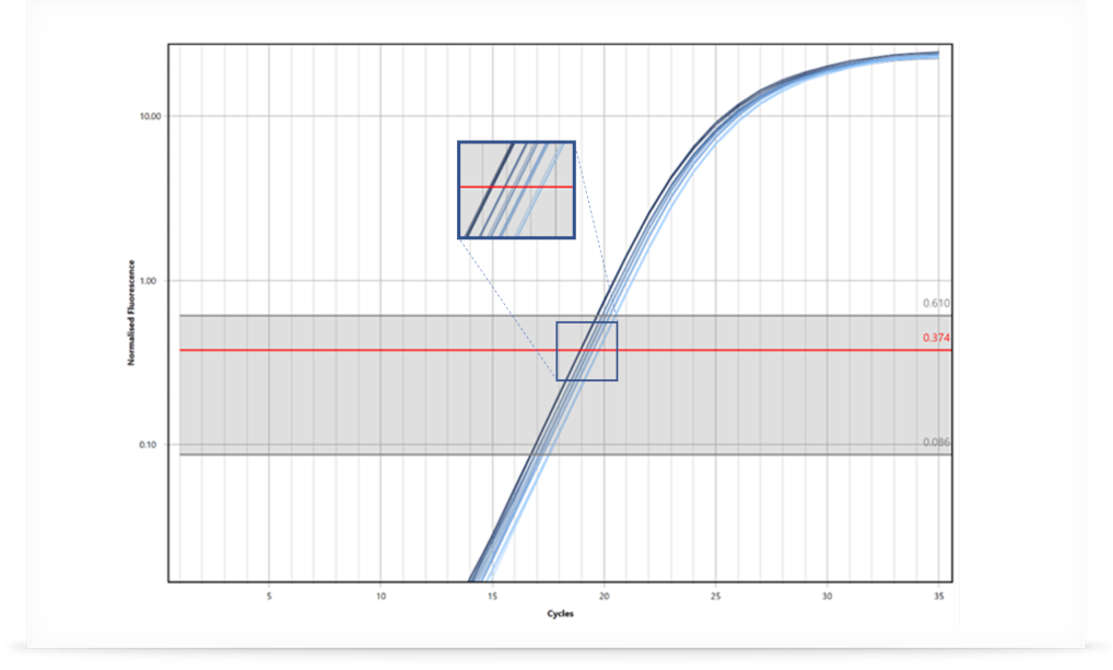 Extreme-Quantitative-Precision-3.png