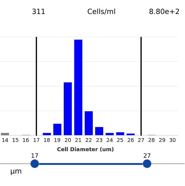 CellDrop_cellgating.jpg