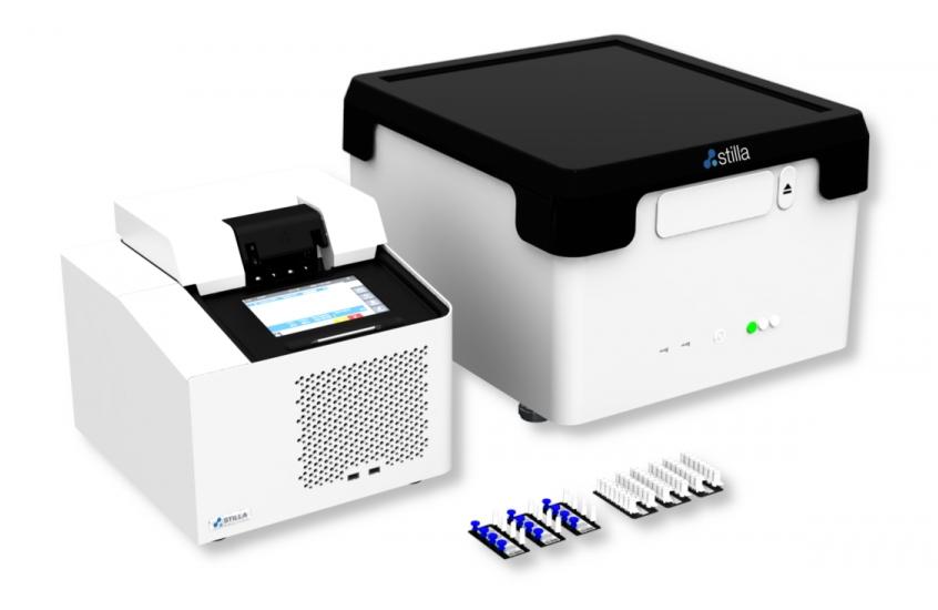 Crystal Digital PCR